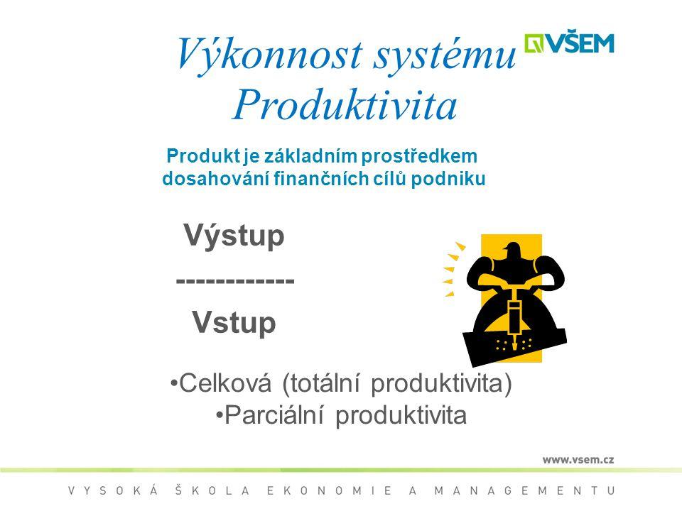 Výkonnost systému Produktivita