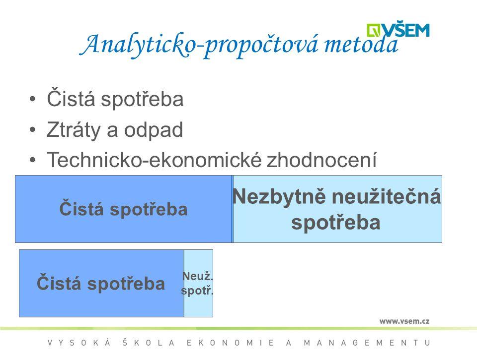 Analyticko-propočtová metoda