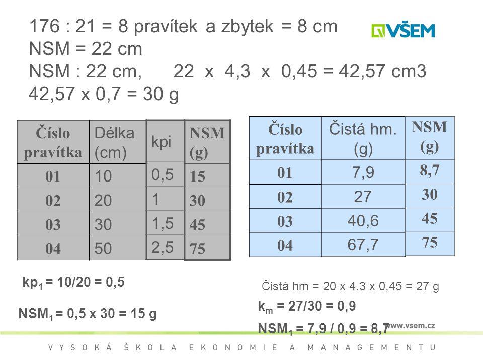 176 : 21 = 8 pravítek a zbytek = 8 cm NSM = 22 cm