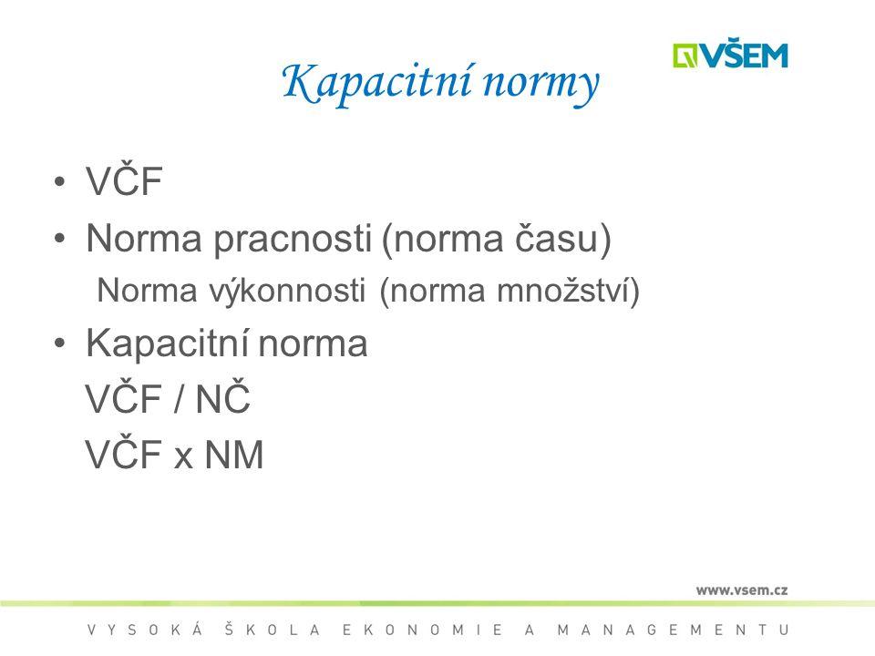 Kapacitní normy VČF Norma pracnosti (norma času) Kapacitní norma