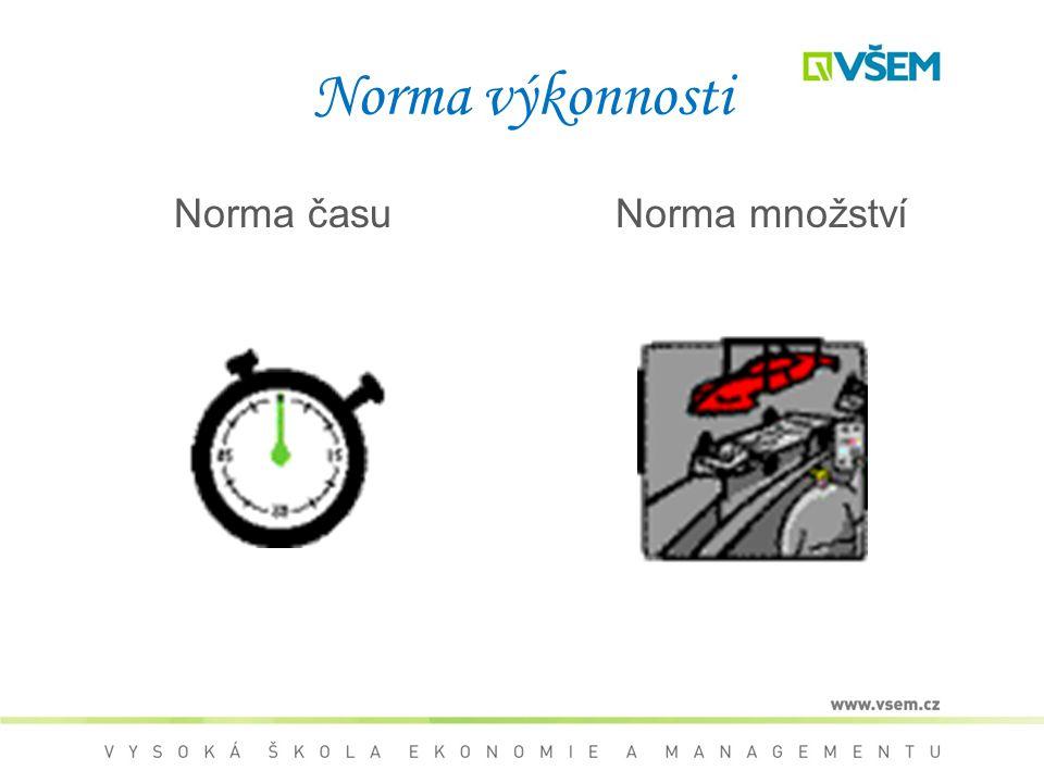 Norma výkonnosti Norma času Norma množství