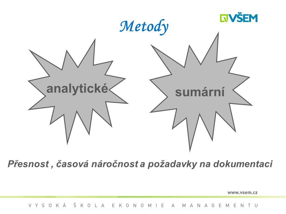 Metody sumární analytické