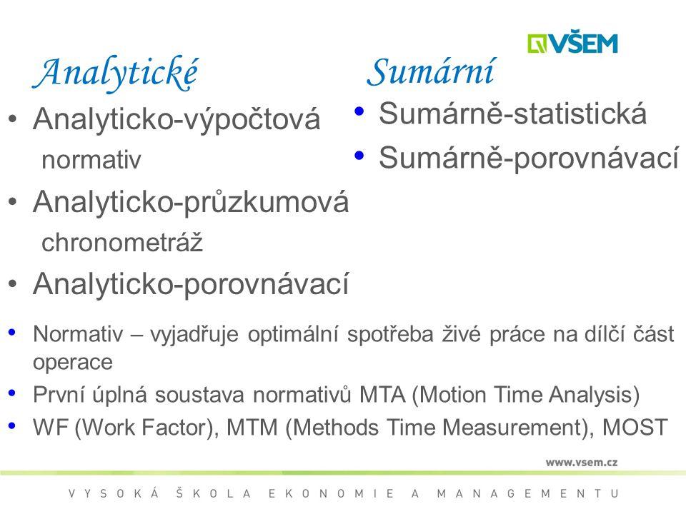 Sumární Analytické Sumárně-statistická Analyticko-výpočtová