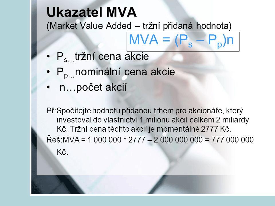 Ukazatel MVA (Market Value Added – tržní přidaná hodnota)