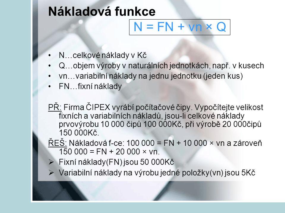 Nákladová funkce N = FN + vn × Q
