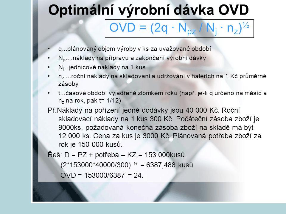 Optimální výrobní dávka OVD OVD = (2q ∙ Npz / Nj ∙ nz)½