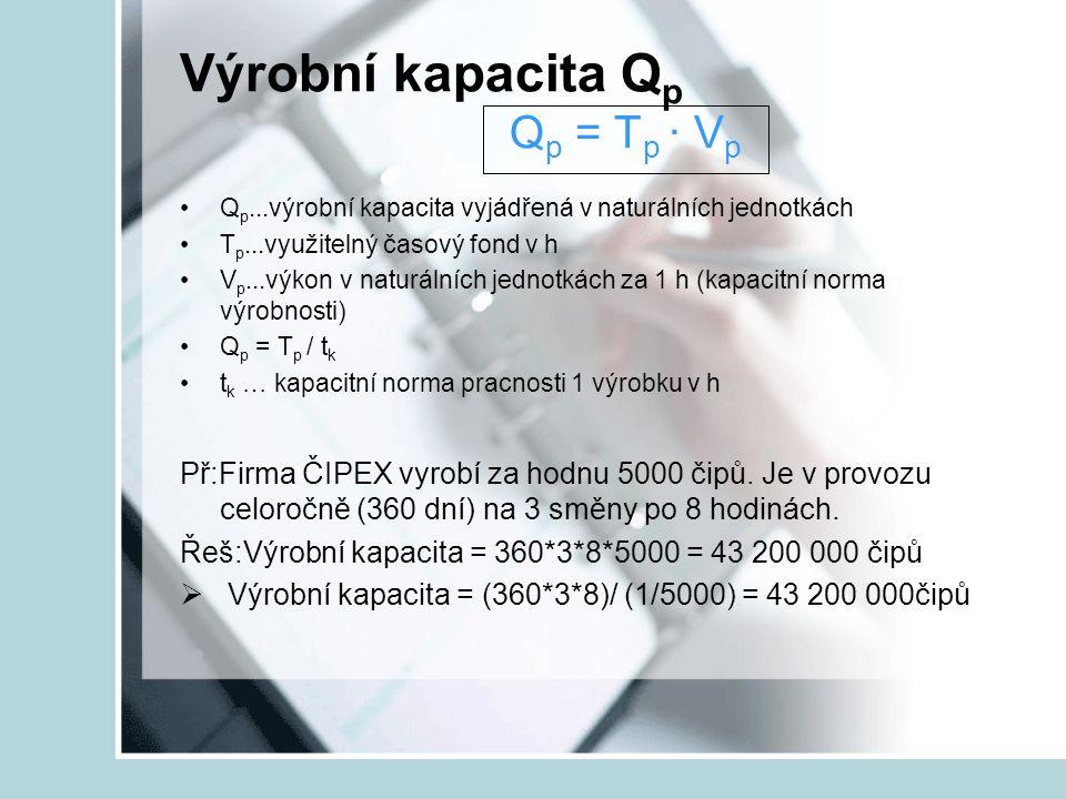 Výrobní kapacita Qp Qp = Tp ∙ Vp