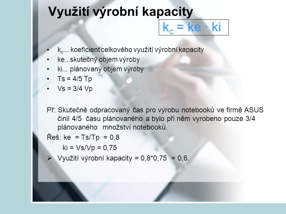 Využití výrobní kapacity kc = ke ∙ ki