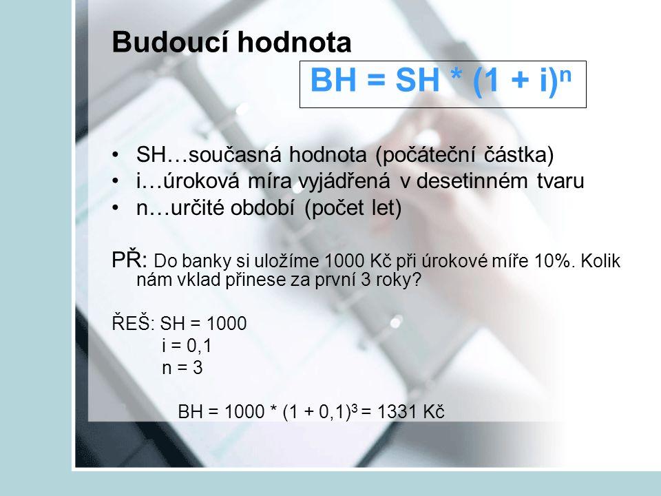 Budoucí hodnota BH = SH * (1 + i)n