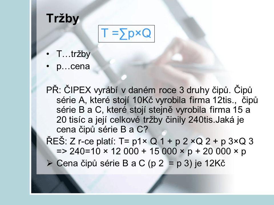 Tržby T =∑p×Q T…tržby p…cena