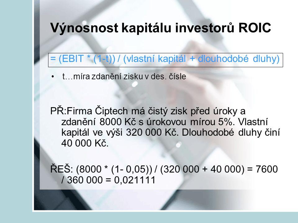 Výnosnost kapitálu investorů ROIC