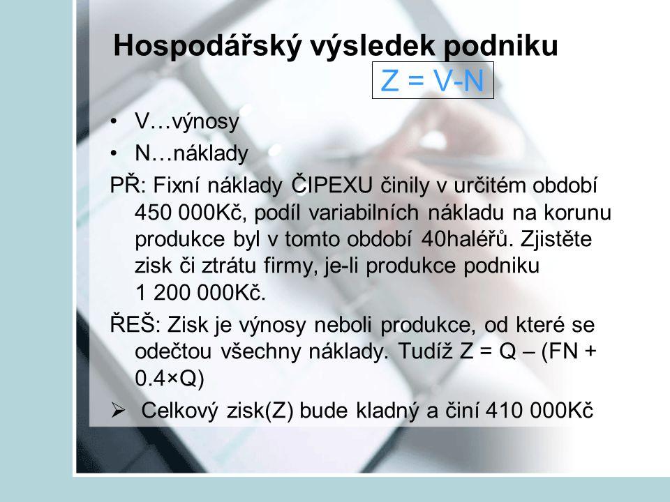 Hospodářský výsledek podniku Z = V-N