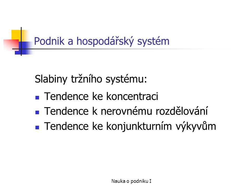 Podnik a hospodářský systém