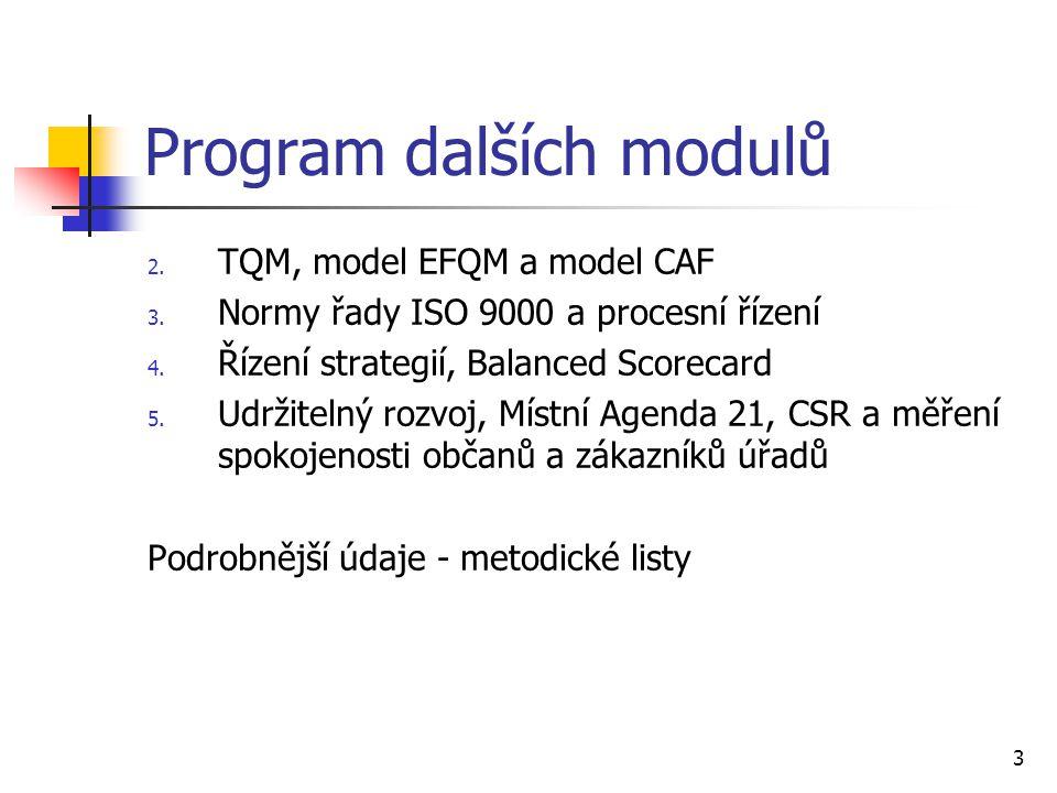 Program dalších modulů
