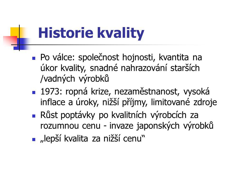 Historie kvality Po válce: společnost hojnosti, kvantita na úkor kvality, snadné nahrazování starších /vadných výrobků.