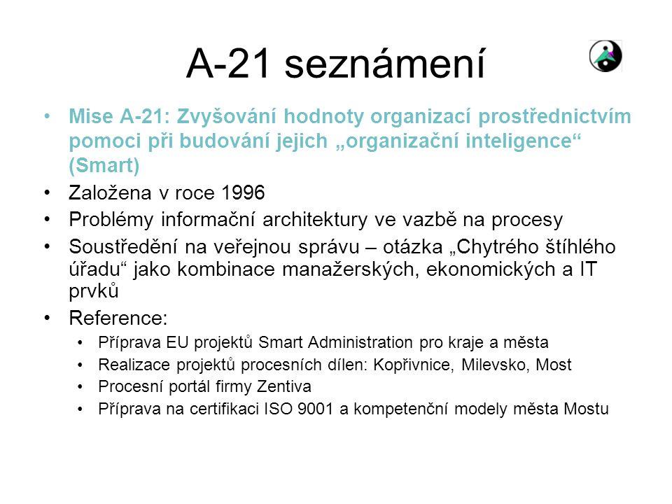 """A-21 seznámení Mise A-21: Zvyšování hodnoty organizací prostřednictvím pomoci při budování jejich """"organizační inteligence (Smart)"""