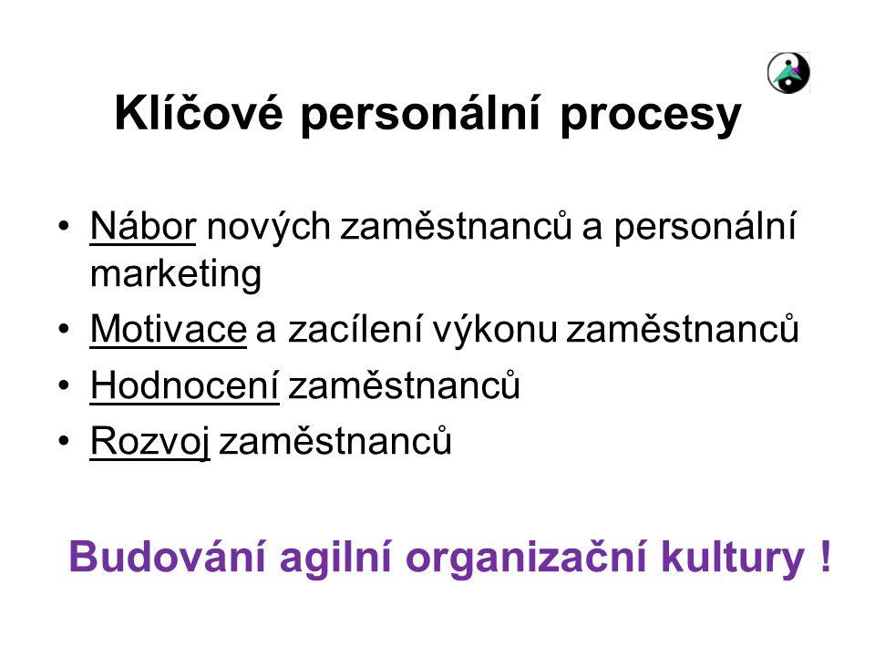 Klíčové personální procesy
