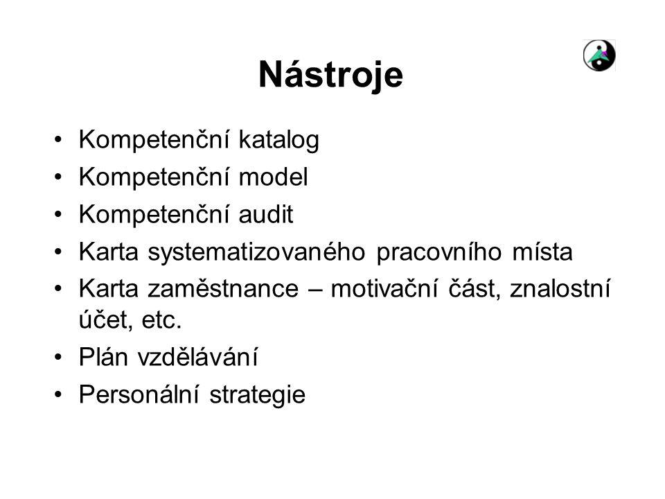 Karta systematizovaného pracovního místa