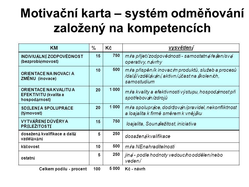 Motivační karta – systém odměňování založený na kompetencích