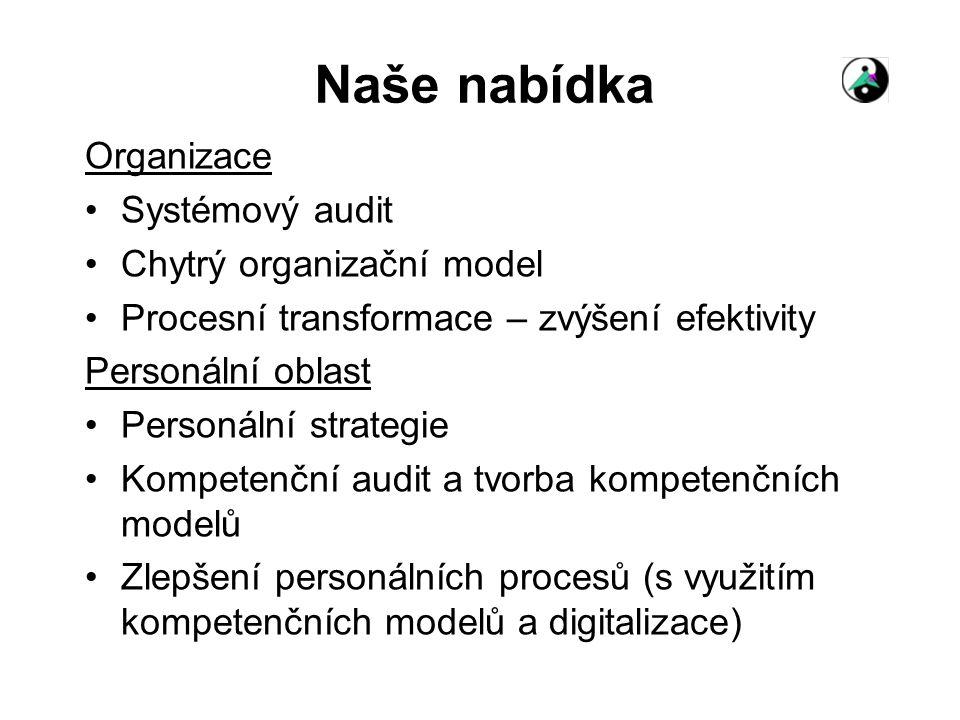 Chytrý organizační model Procesní transformace – zvýšení efektivity