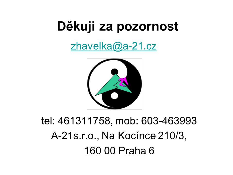 Děkuji za pozornost zhavelka@a-21.cz tel: 461311758, mob: 603-463993