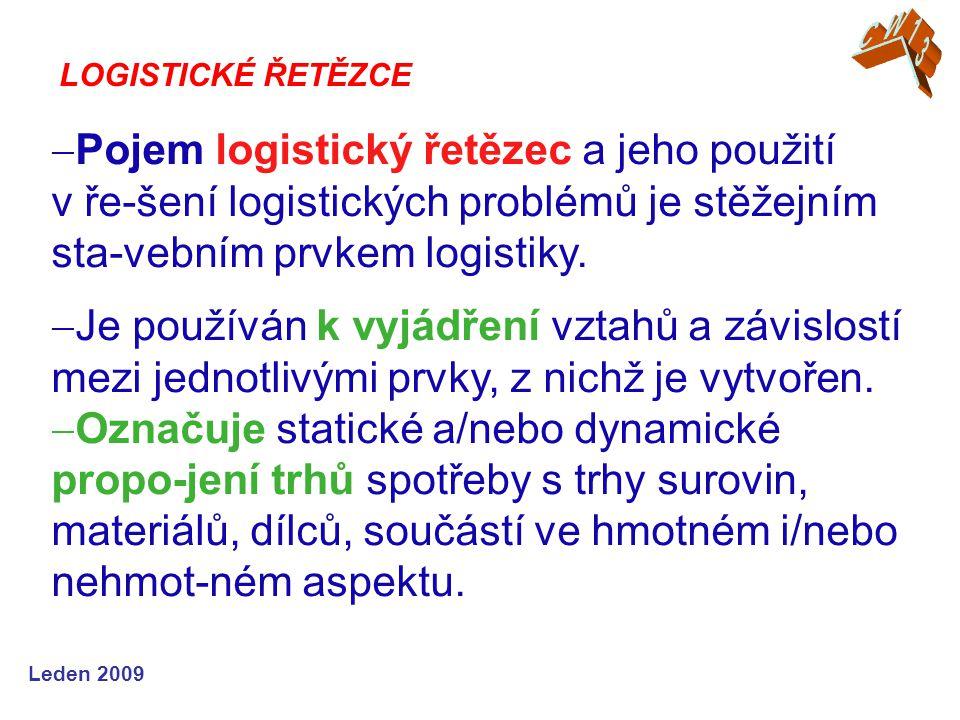 CW13 LOGISTICKÉ ŘETĚZCE. Pojem logistický řetězec a jeho použití v ře-šení logistických problémů je stěžejním sta-vebním prvkem logistiky.