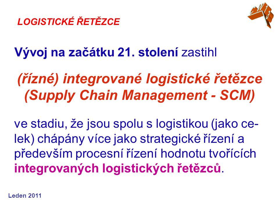 (řízné) integrované logistické řetězce (Supply Chain Management - SCM)