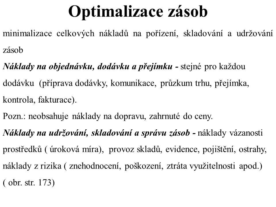 Optimalizace zásob minimalizace celkových nákladů na pořízení, skladování a udržování zásob.