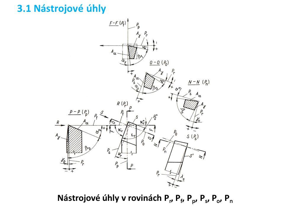 Nástrojové úhly v rovinách Pr, Pf, Pp, Ps, Po, Pn