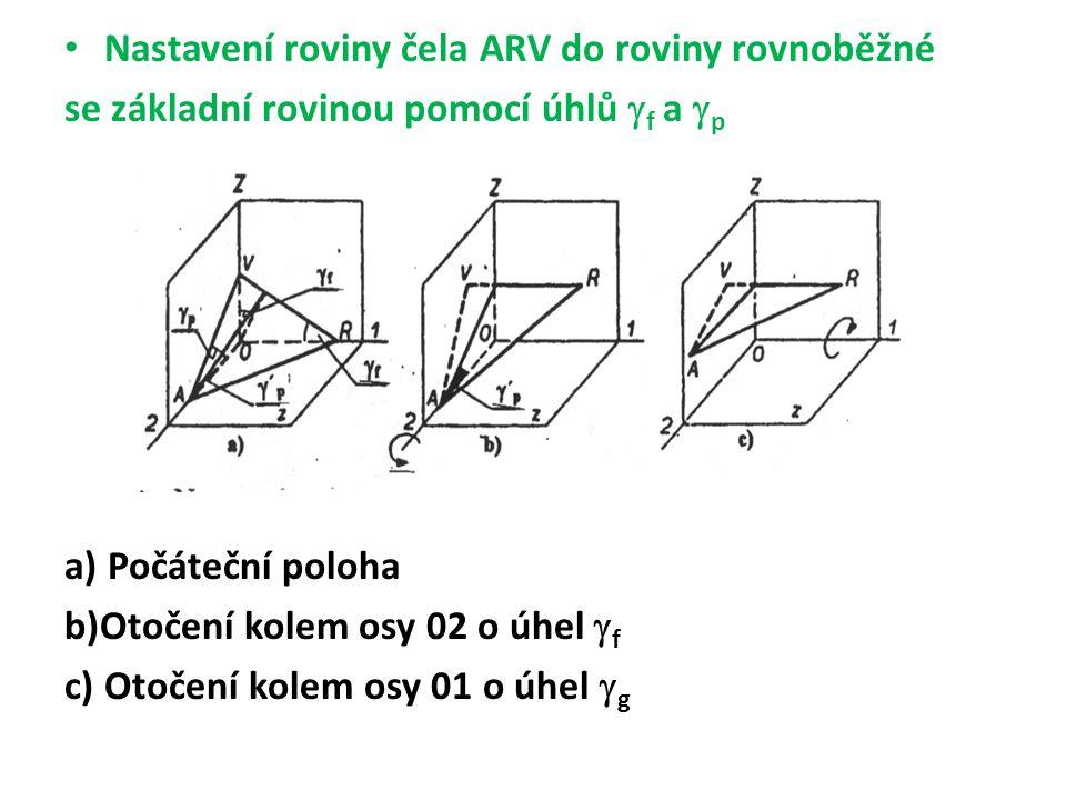 Nastavení roviny čela ARV do roviny rovnoběžné