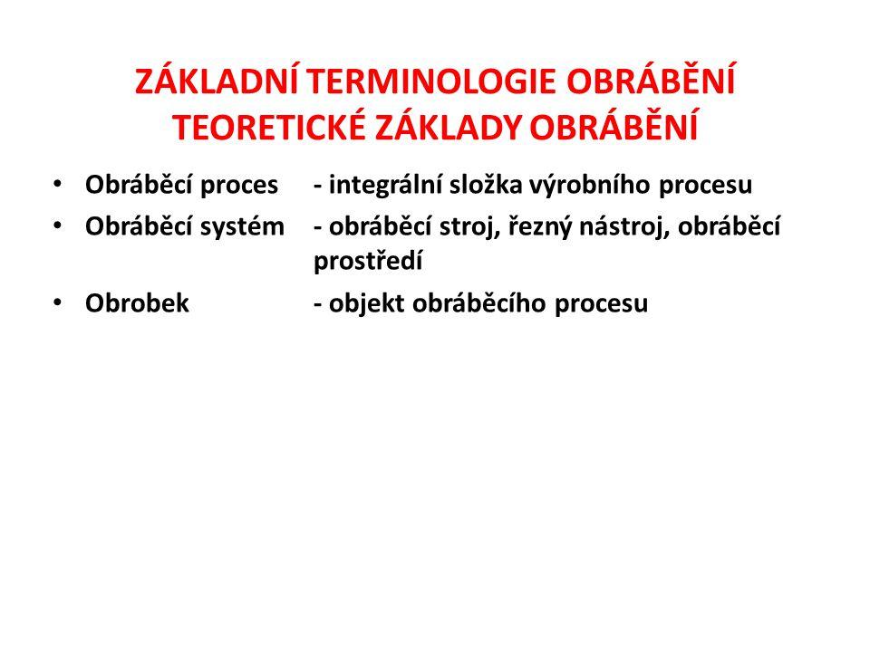 základní terminologie obrábění Teoretické základy obrábění