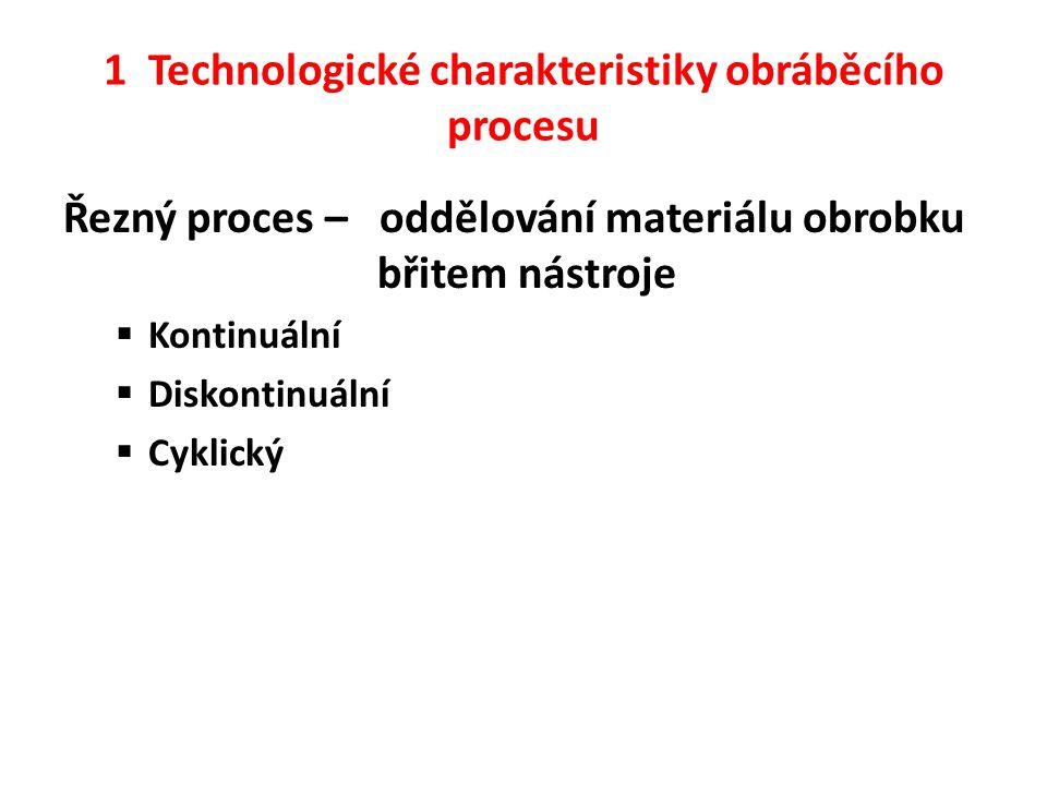 1 Technologické charakteristiky obráběcího procesu