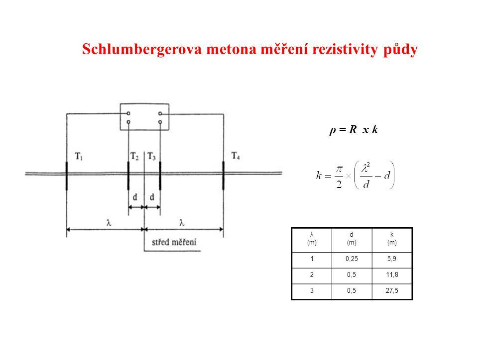 Schlumbergerova metona měření rezistivity půdy