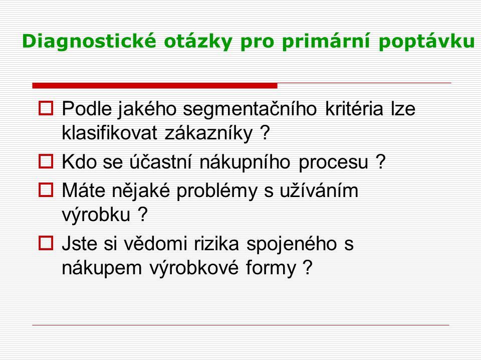 Diagnostické otázky pro primární poptávku