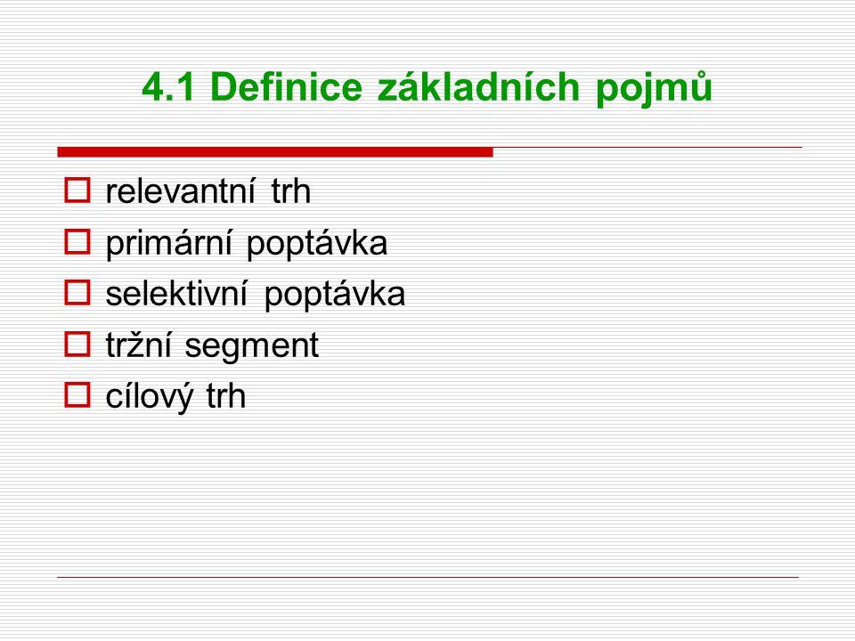 4.1 Definice základních pojmů