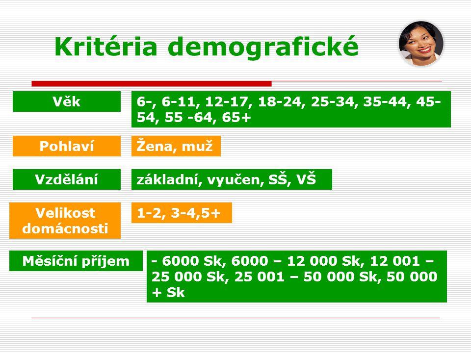 Kritéria demografické