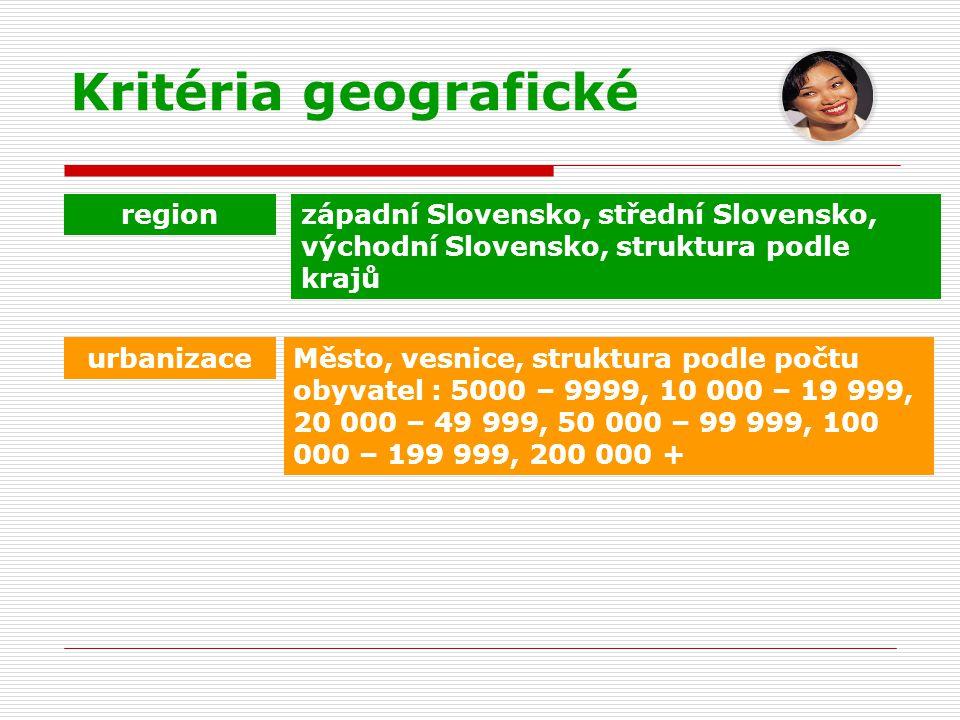 Kritéria geografické region