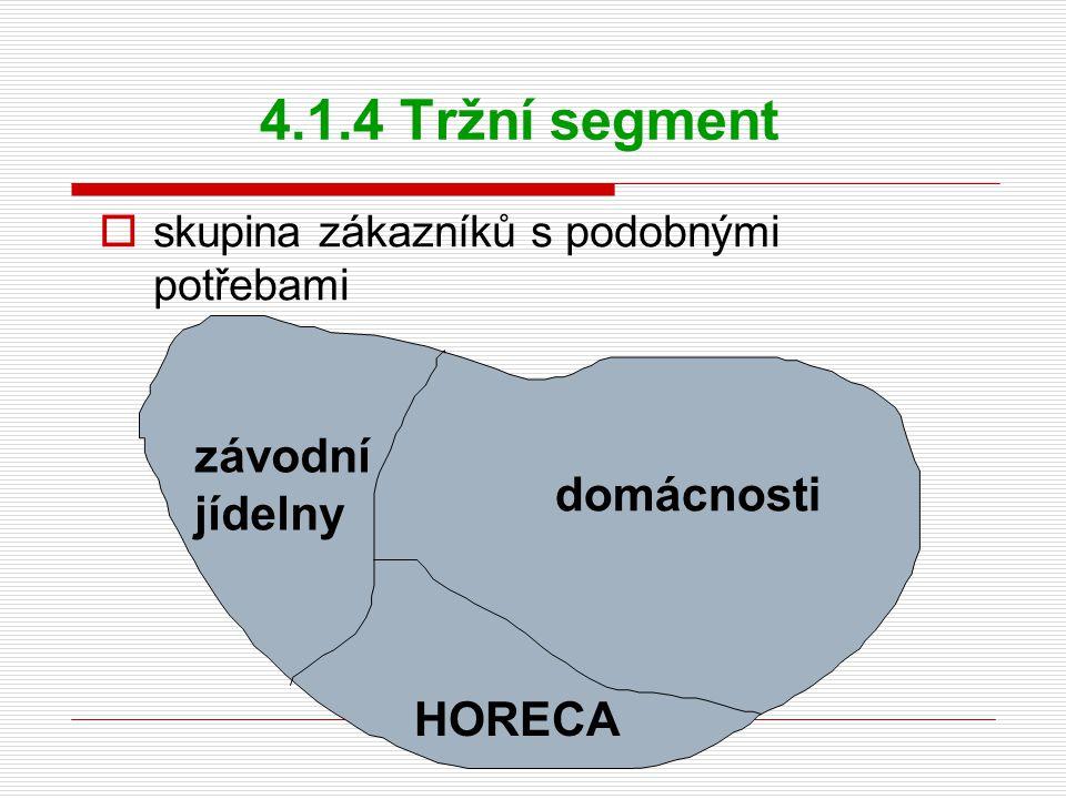 4.1.4 Tržní segment závodní jídelny domácnosti HORECA