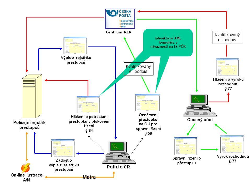 Interaktivní XML formuláře v návaznosti na IS PČR