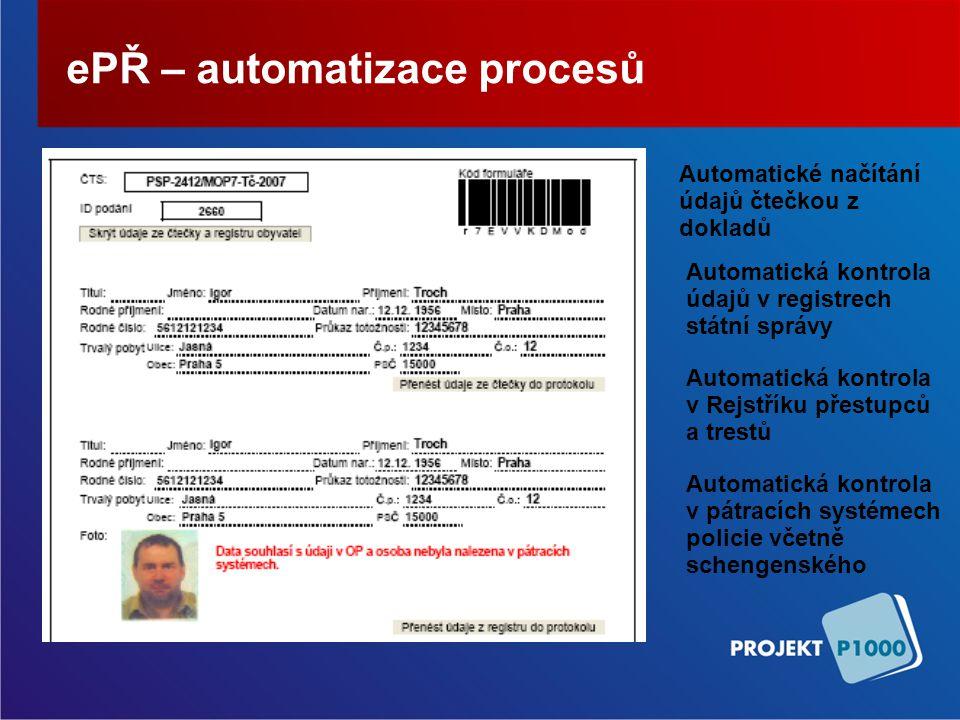 ePŘ – automatizace procesů
