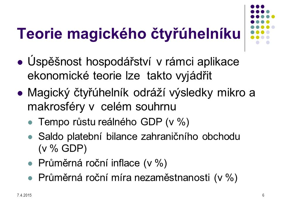Teorie magického čtyřúhelníku