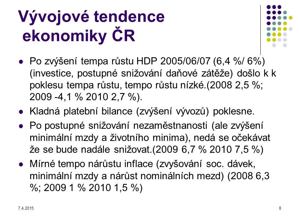 Vývojové tendence ekonomiky ČR