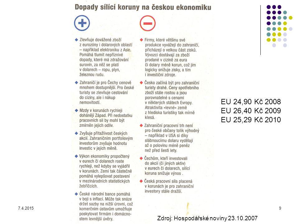 EU 24,90 Kč 2008 EU 26,40 Kč 2009 EU 25,29 Kč 2010 9.4.2017 Zdroj: Hospodářské noviny 23.10.2007