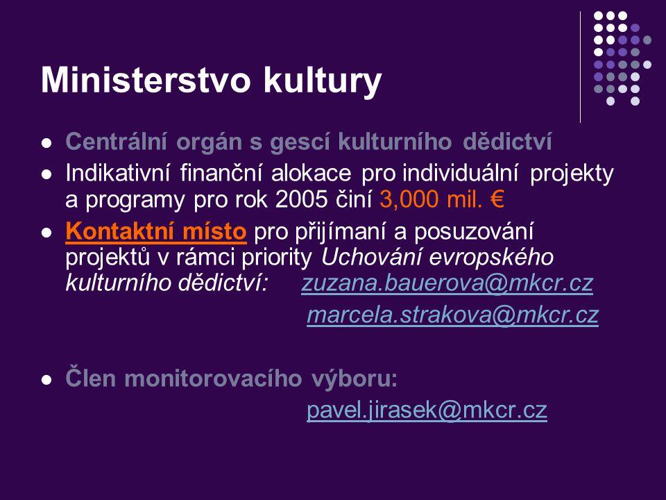 Ministerstvo kultury Centrální orgán s gescí kulturního dědictví