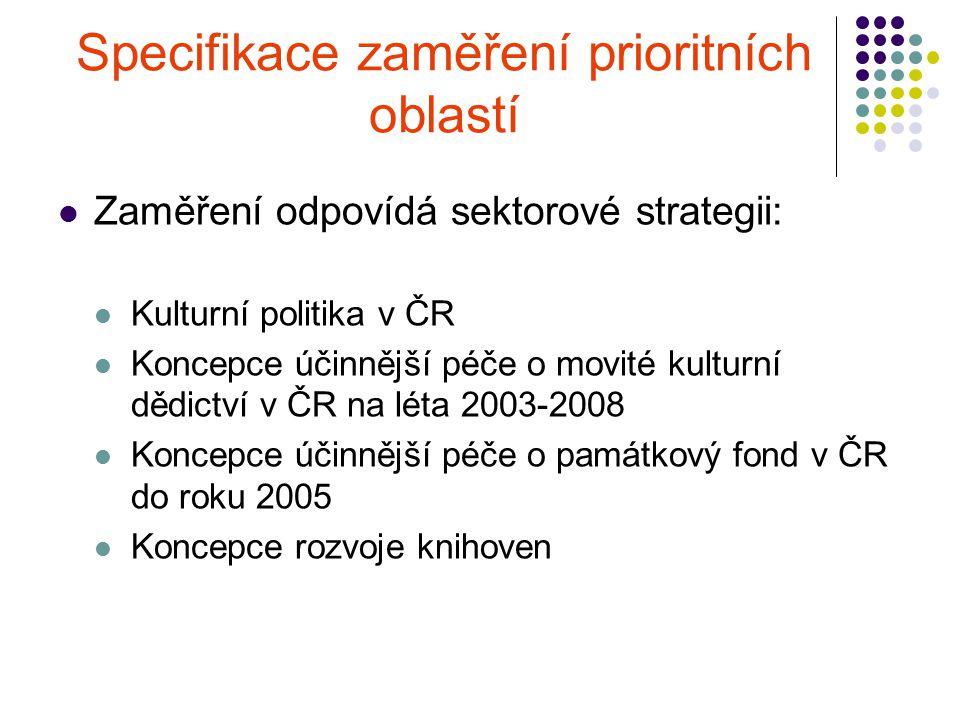 Specifikace zaměření prioritních oblastí
