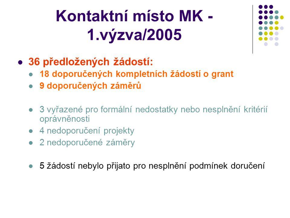 Kontaktní místo MK - 1.výzva/2005
