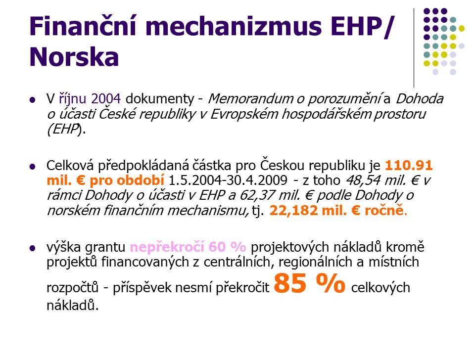 Finanční mechanizmus EHP/ Norska