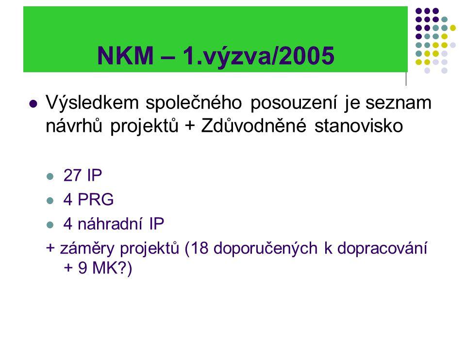 NKM – 1.výzva/2005 Výsledkem společného posouzení je seznam návrhů projektů + Zdůvodněné stanovisko.