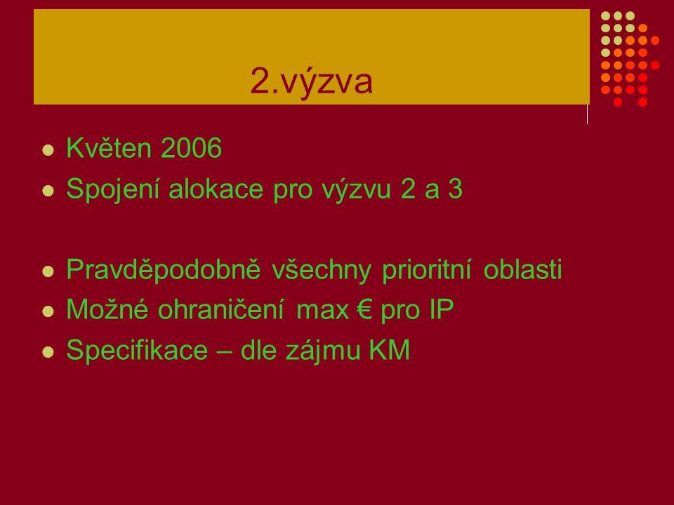 2.výzva Květen 2006 Spojení alokace pro výzvu 2 a 3