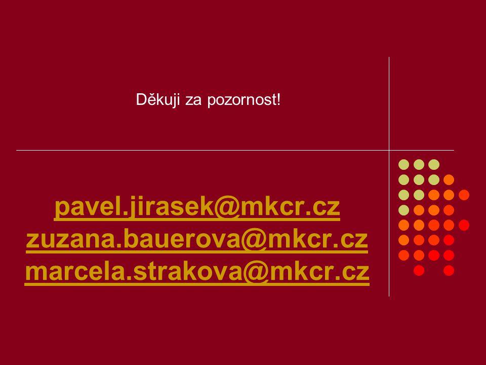 pavel.jirasek@mkcr.cz zuzana.bauerova@mkcr.cz marcela.strakova@mkcr.cz